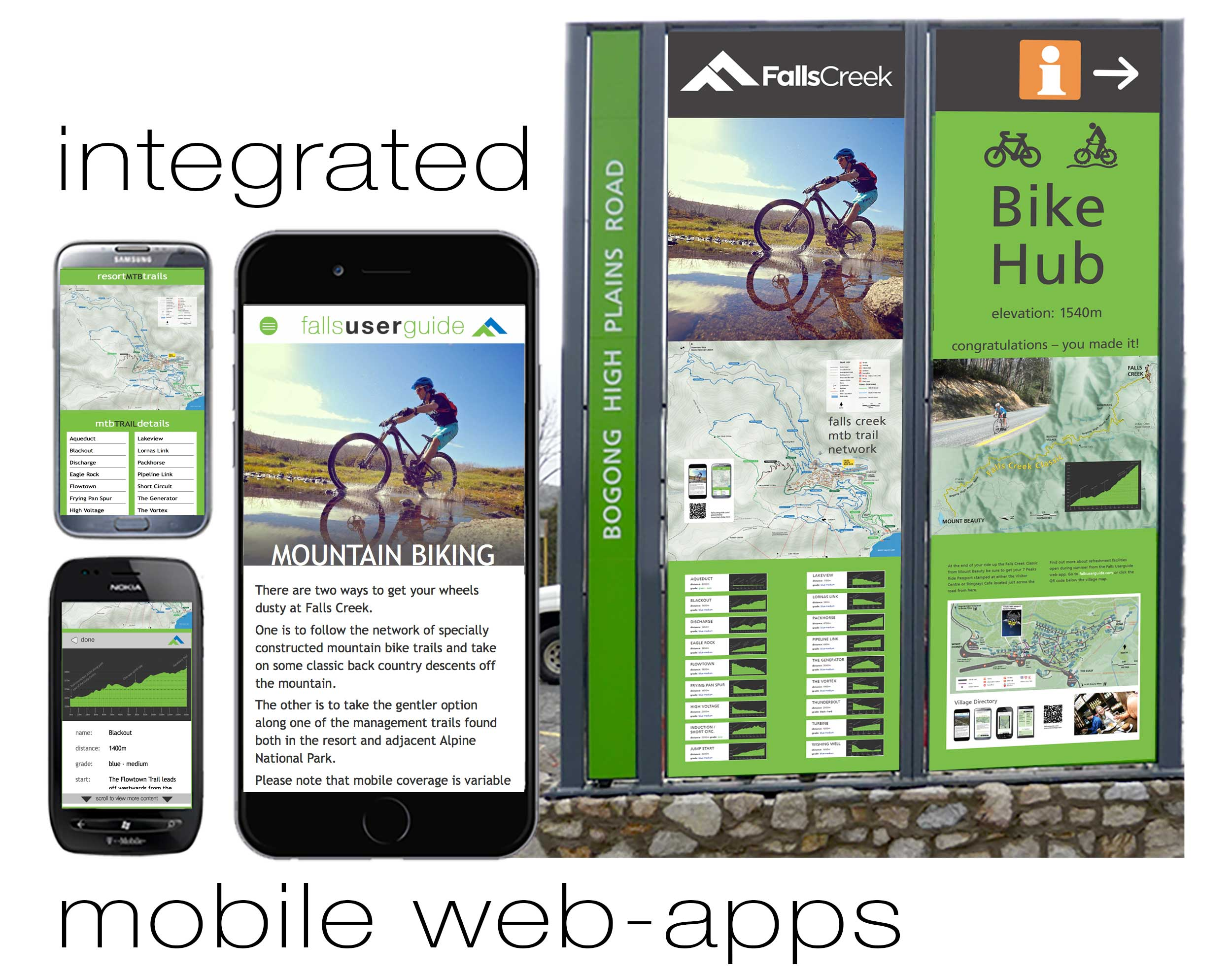 integrated mobile web apps + smartphone guides